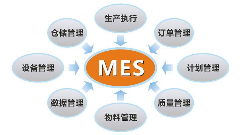 浅谈MES在化工企业中的应用